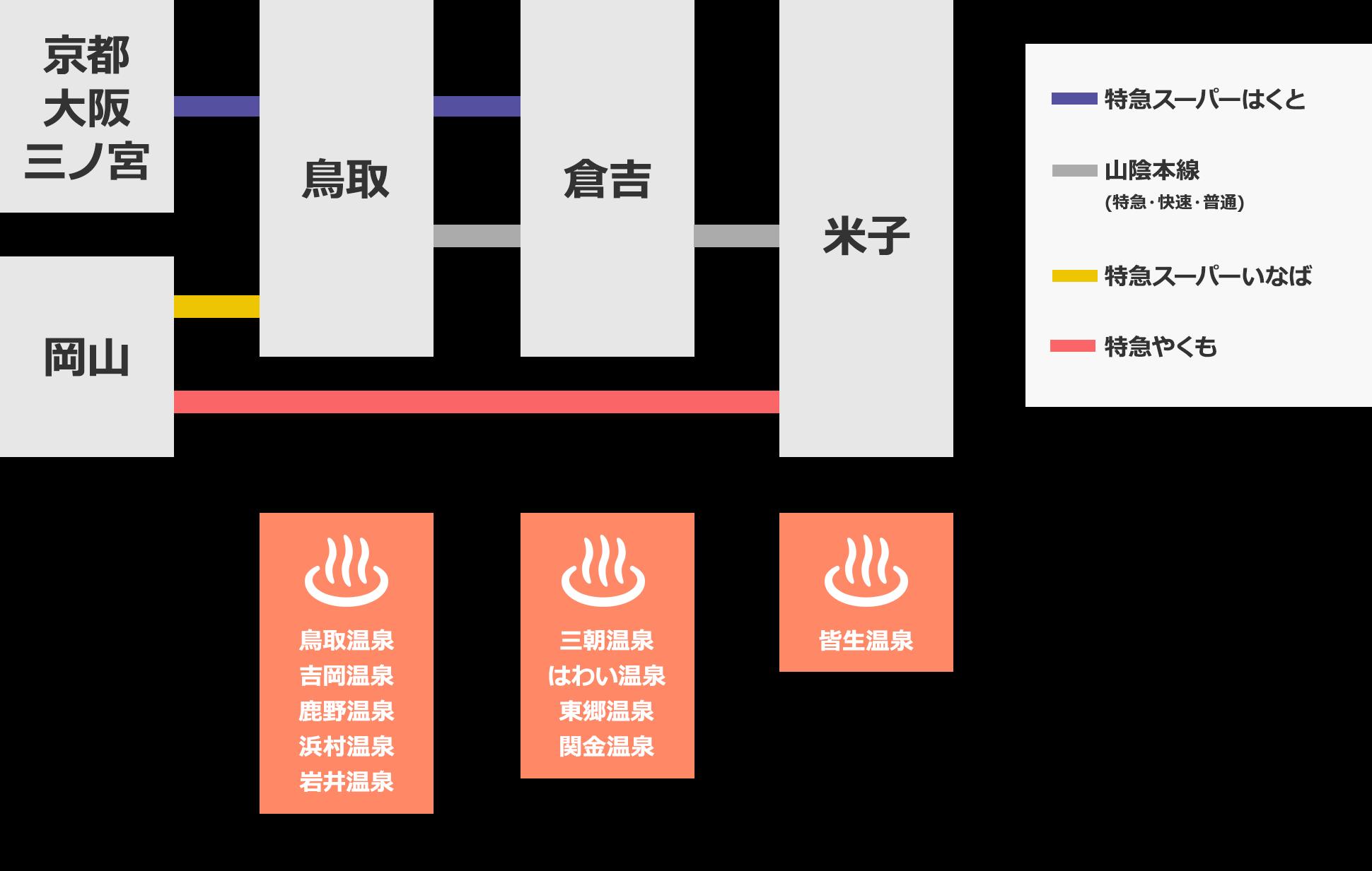 関西方面から県内温泉地(最寄駅)までのアクセス