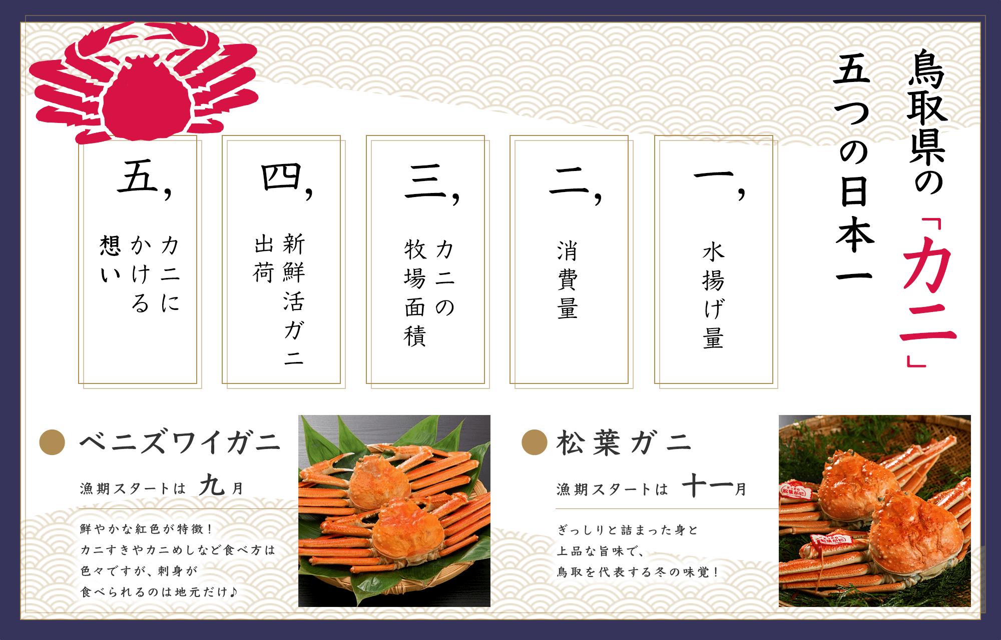 鳥取県カニの五つの日本一